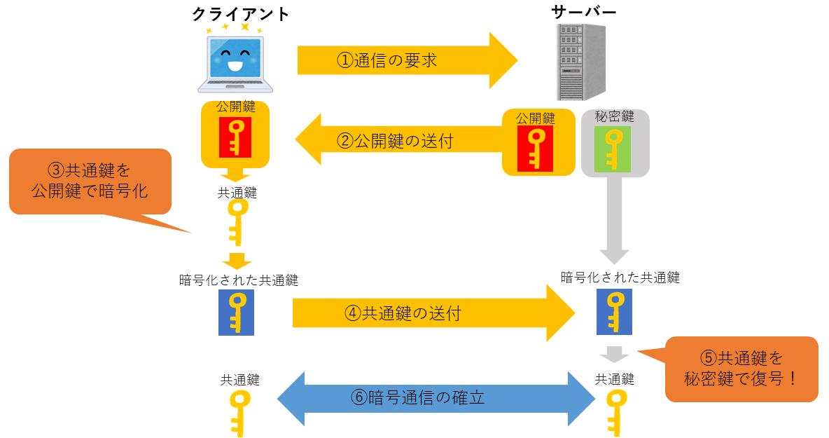 https_process.png